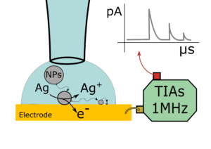 Microscale electrochemical cell on a custom CMOS transimpedance amplifier